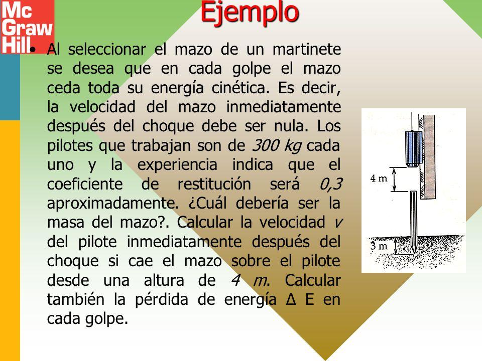 Ejemplo Al seleccionar el mazo de un martinete se desea que en cada golpe el mazo ceda toda su energía cinética.