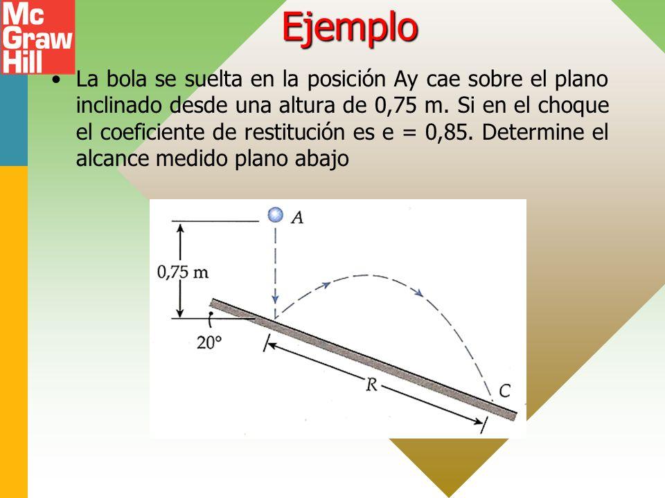 Ejemplo La bola se suelta en la posición Ay cae sobre el plano inclinado desde una altura de 0,75 m. Si en el choque el coeficiente de restitución es