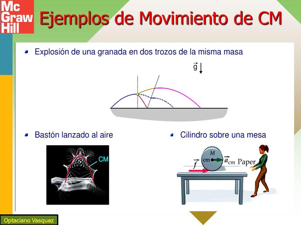 EJEMPLO Las tres partículas de un sistema se mueven en el plano xy.