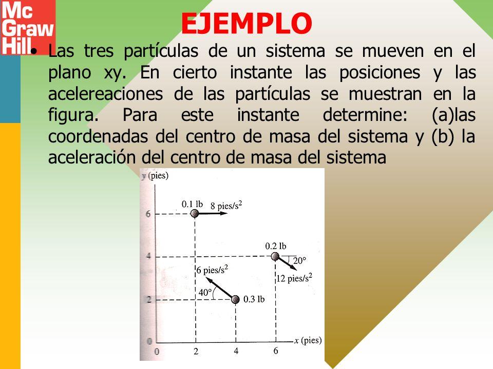 EJEMPLO Las tres partículas de un sistema se mueven en el plano xy. En cierto instante las posiciones y las acelereaciones de las partículas se muestr