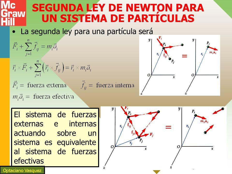 SEGUNDA LEY DE NEWTON PARA UN SISTEMA DE PARTÍCULAS La segunda ley para una partícula será El sistema de fuerzas externas e internas actuando sobre un sistema es equivalente al sistema de fuerzas efectivas Optaciano Vasquez