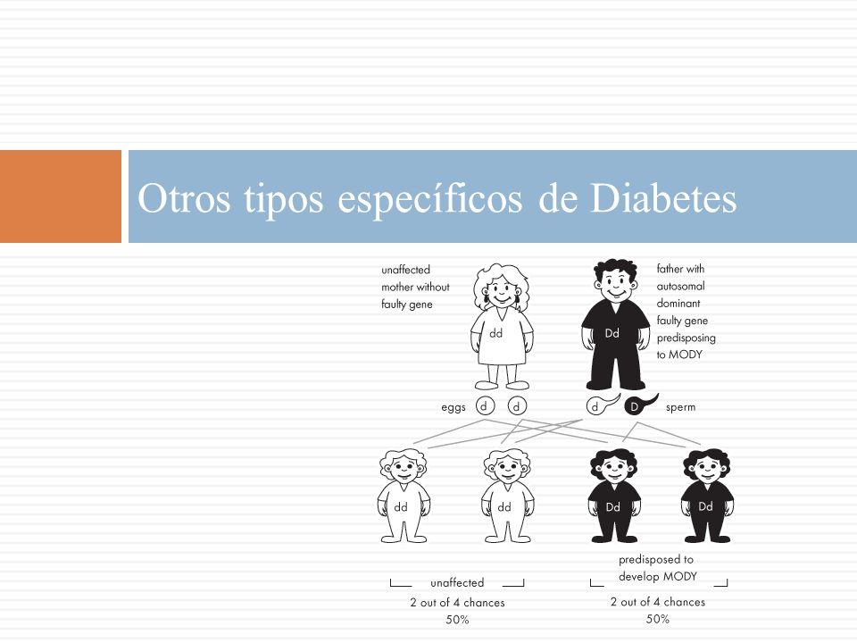 Otros tipos específicos de Diabetes