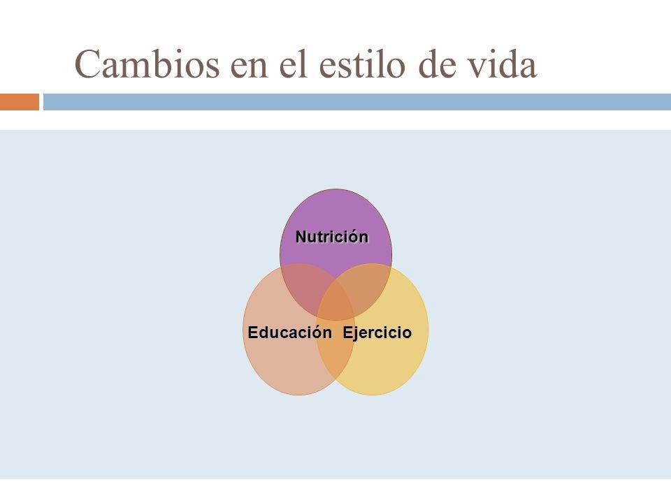 Cambios en el estilo de vida Nutrición EducaciónEjercicio
