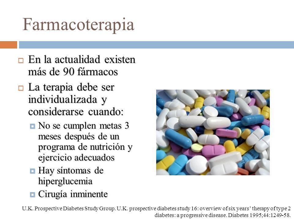 En la actualidad existen más de 90 fármacos En la actualidad existen más de 90 fármacos La terapia debe ser individualizada y considerarse cuando: La