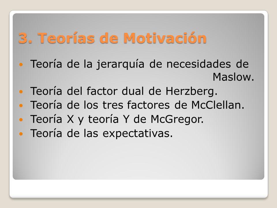 3. Teorías de Motivación Teoría de la jerarquía de necesidades de Maslow. Teoría del factor dual de Herzberg. Teoría de los tres factores de McClellan