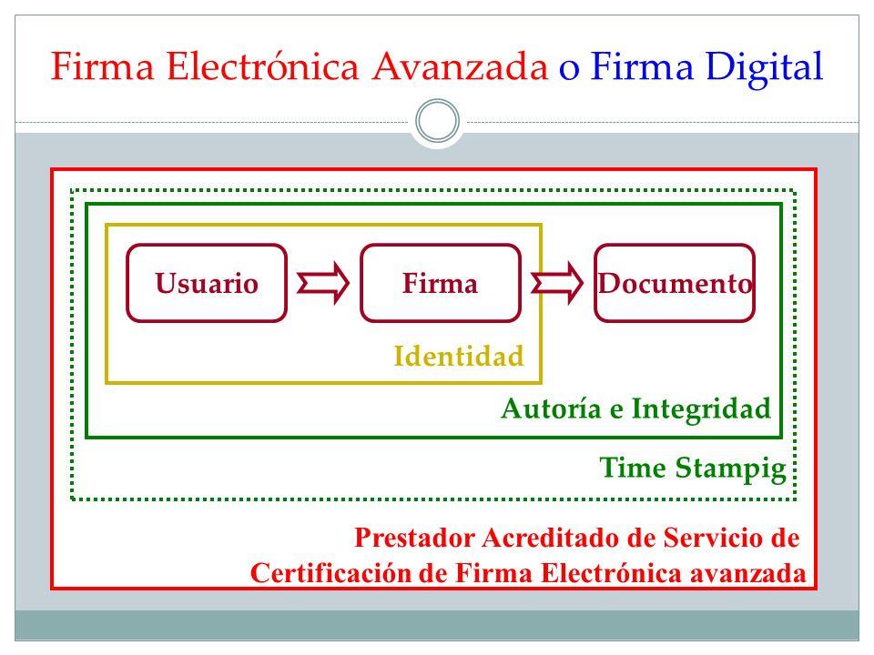 Práctica de los poderes judiciales Auto acordado Nº 25/2009 C. Suprema: Uso de firma electrónica avanzada, personal y exclusiva (Prestador acreditado)
