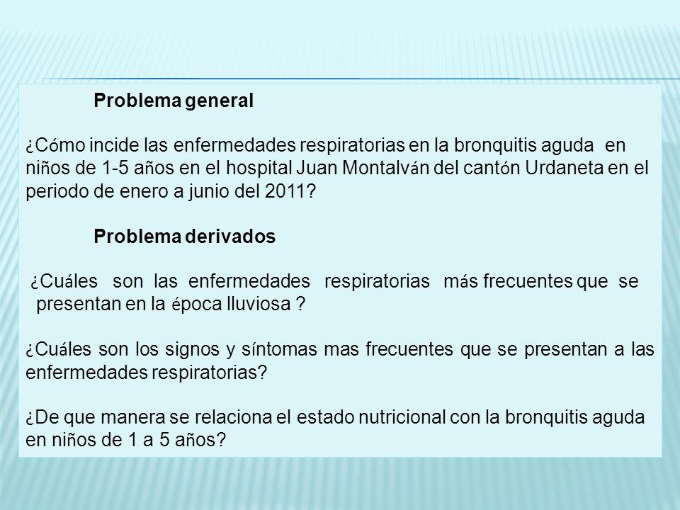 Problema general ¿ C ó mo incide las enfermedades respiratorias en la bronquitis aguda en ni ñ os de 1-5 a ñ os en el hospital Juan Montalv á n del cant ó n Urdaneta en el periodo de enero a junio del 2011.
