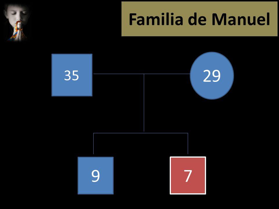 Familia de Manuel 35 29 9 7 7
