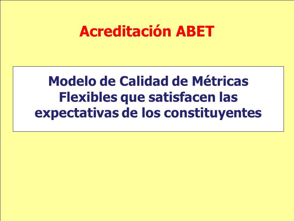 Acreditación ABET Modelo de Calidad de Métricas Flexibles que satisfacen las expectativas de los constituyentes