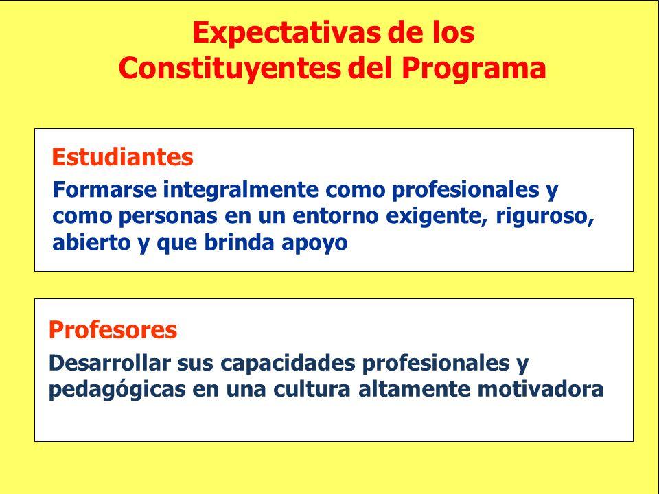 Expectativas de los Constituyentes del Programa Estudiantes Formarse integralmente como profesionales y como personas en un entorno exigente, riguroso