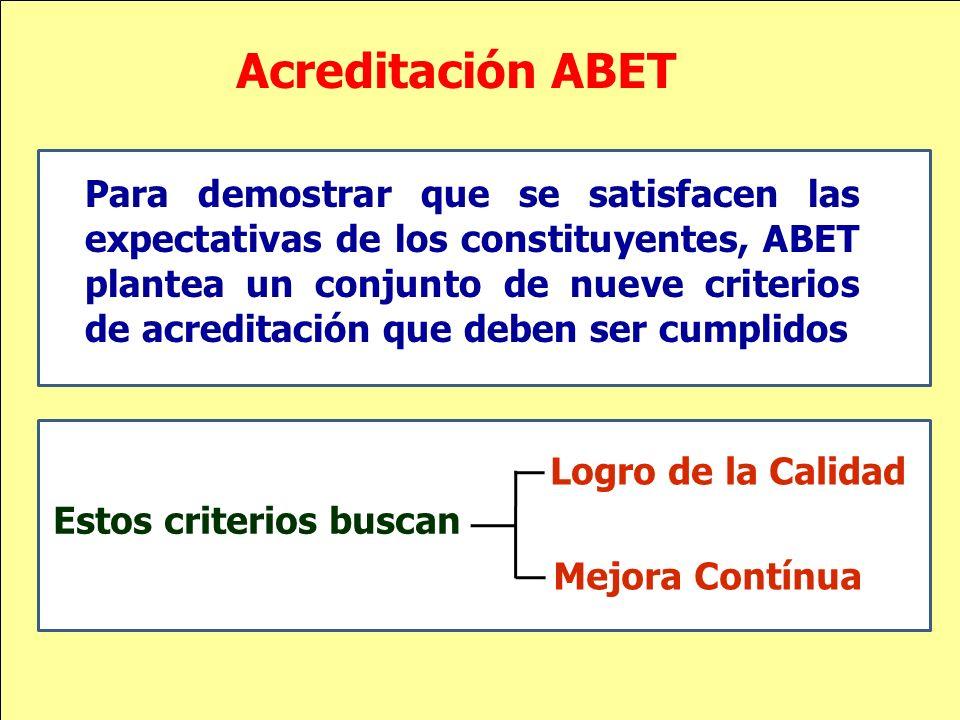 Acreditación ABET Logro de la Calidad Para demostrar que se satisfacen las expectativas de los constituyentes, ABET plantea un conjunto de nueve crite