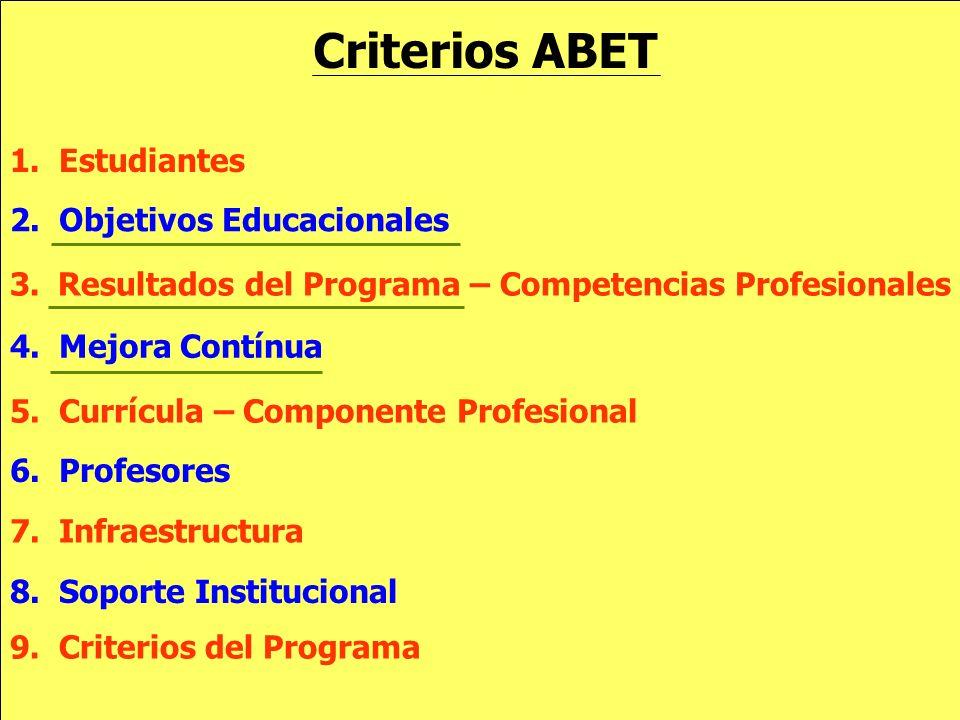 Criterios ABET 1. Estudiantes 2. Objetivos Educacionales 3.Resultados del Programa – Competencias Profesionales 5. Currícula – Componente Profesional