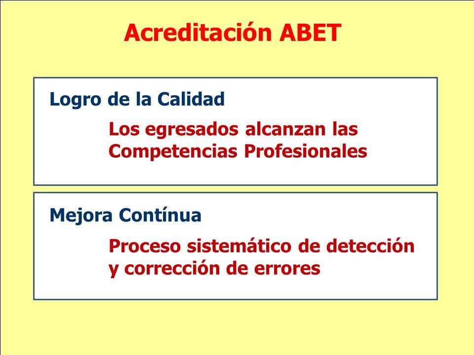 Acreditación ABET Logro de la Calidad Los egresados alcanzan las Competencias Profesionales Mejora Contínua Proceso sistemático de detección y correcc