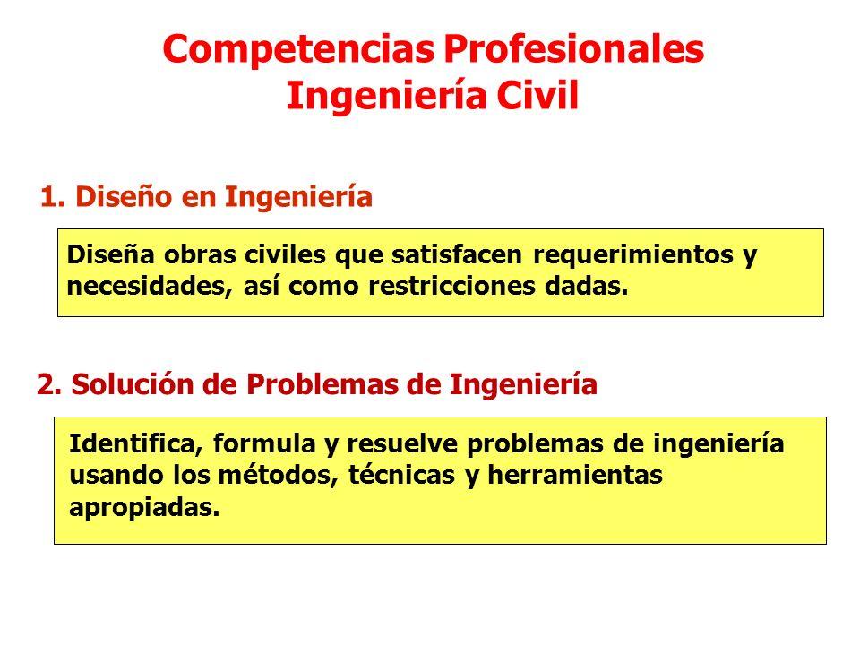 Diseña obras civiles que satisfacen requerimientos y necesidades, así como restricciones dadas. 1. Diseño en Ingeniería Competencias Profesionales Ing