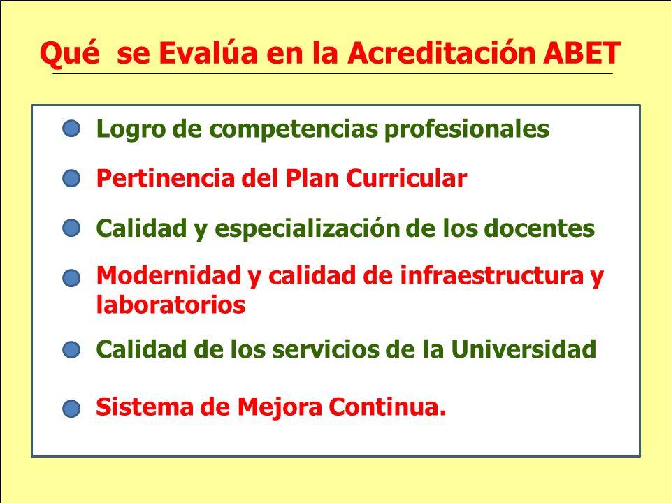 Qué se Evalúa en la Acreditación ABET Pertinencia del Plan Curricular Modernidad y calidad de infraestructura y laboratorios Calidad de los servicios