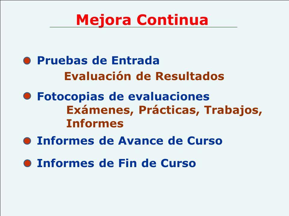 Pruebas de Entrada Evaluación de Resultados Fotocopias de evaluaciones Informes de Avance de Curso Exámenes, Prácticas, Trabajos, Informes Informes de