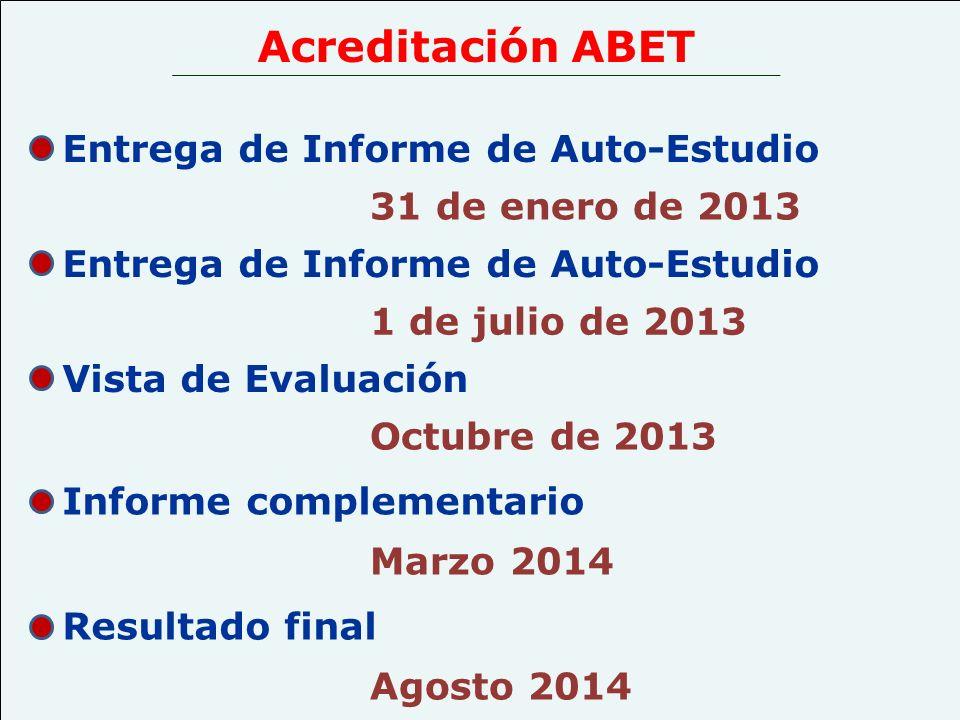 Acreditación ABET Vista de Evaluación Octubre de 2013 Entrega de Informe de Auto-Estudio 1 de julio de 2013 Informe complementario Marzo 2014 Entrega