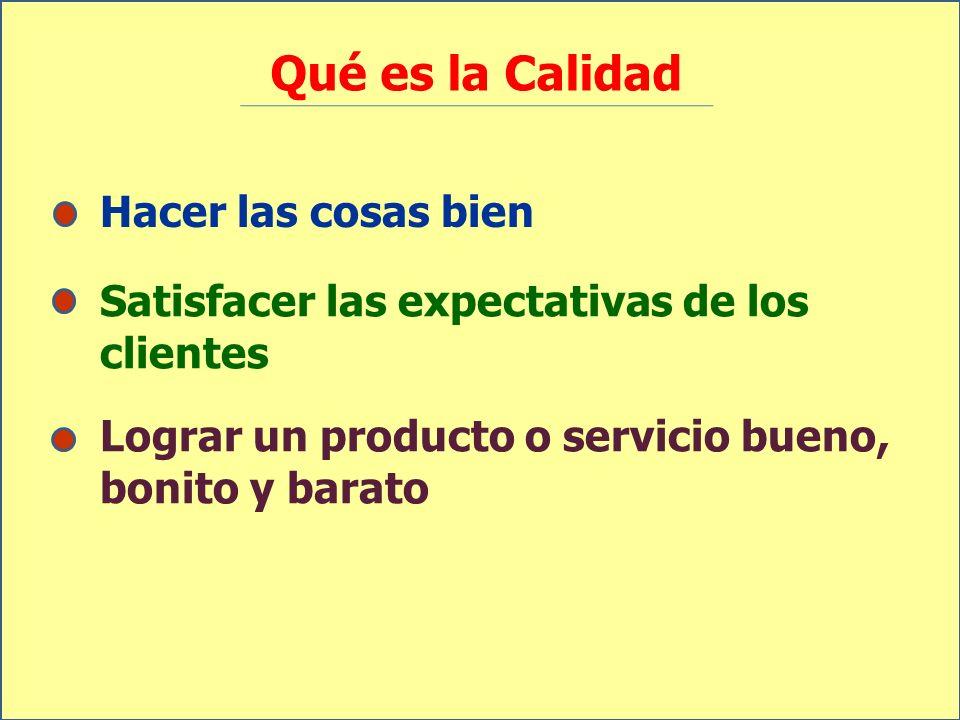 Hacer las cosas bien Qué es la Calidad Satisfacer las expectativas de los clientes Lograr un producto o servicio bueno, bonito y barato