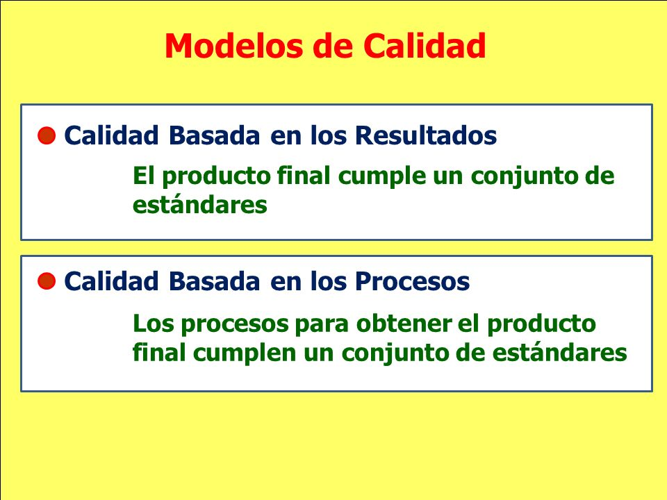 Modelos de Calidad Calidad Basada en los Procesos Calidad Basada en los Resultados El producto final cumple un conjunto de estándares Los procesos par