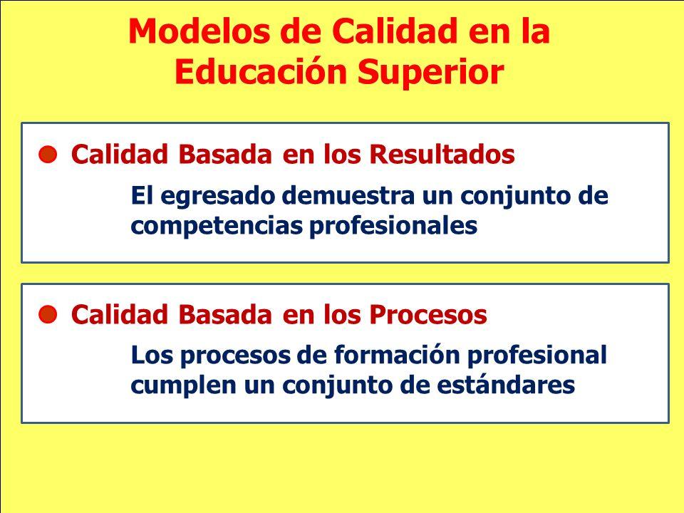Modelos de Calidad en la Educación Superior Calidad Basada en los Procesos Calidad Basada en los Resultados El egresado demuestra un conjunto de compe