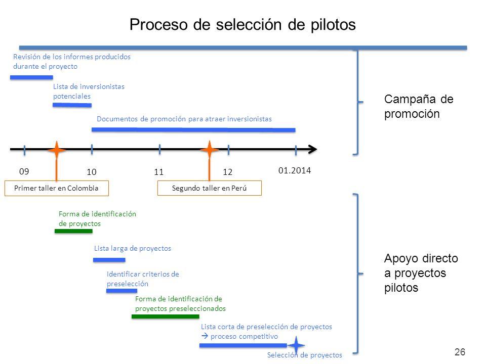 26 PRE-SELECTION PROCESS Forma de identificación de proyectos Lista larga de proyectos Identificar criterios de preselección Forma de identificación d