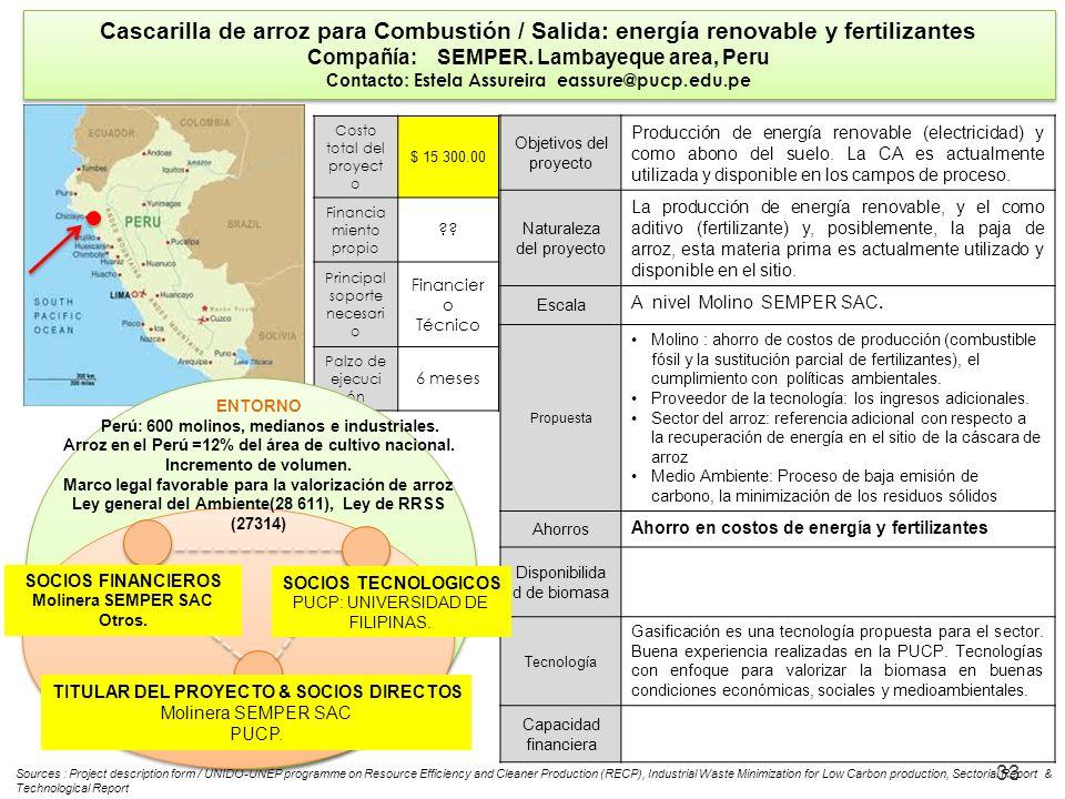 33 Cascarilla de arroz para Combustión / Salida: energía renovable y fertilizantes Compañía: SEMPER. Lambayeque area, Peru Contacto: Estela Assureira