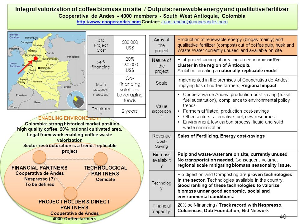 40 Integral valorization of coffee biomass on site / Outputs: renewable energy and qualitative fertilizer Cooperativa de Andes - 4000 members - South