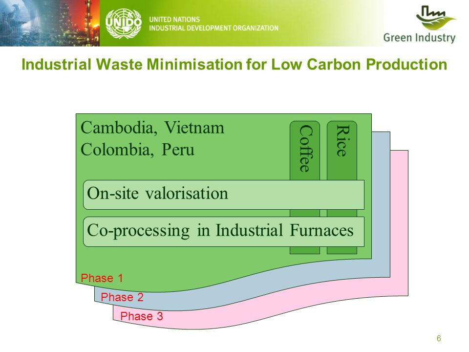 6 Industrial Waste Minimisation for Low Carbon Production Cambodia, Vietnam Colombia, Peru CoffeeRice On-site valorisation Co-processing in Industrial