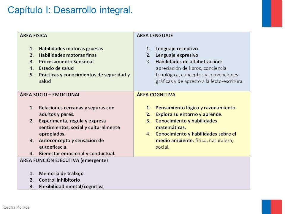 Capítulo I: Desarrollo integral. Cecilia Moraga