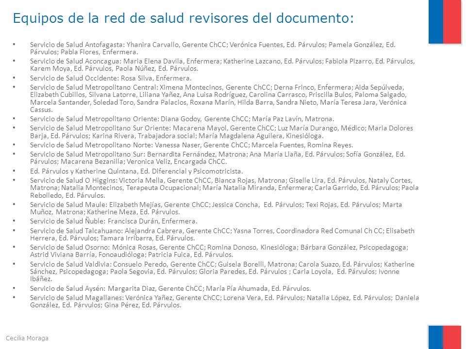 Equipos de la red de salud revisores del documento: Servicio de Salud Antofagasta: Yhanira Carvallo, Gerente ChCC; Verónica Fuentes, Ed. Párvulos; Pam