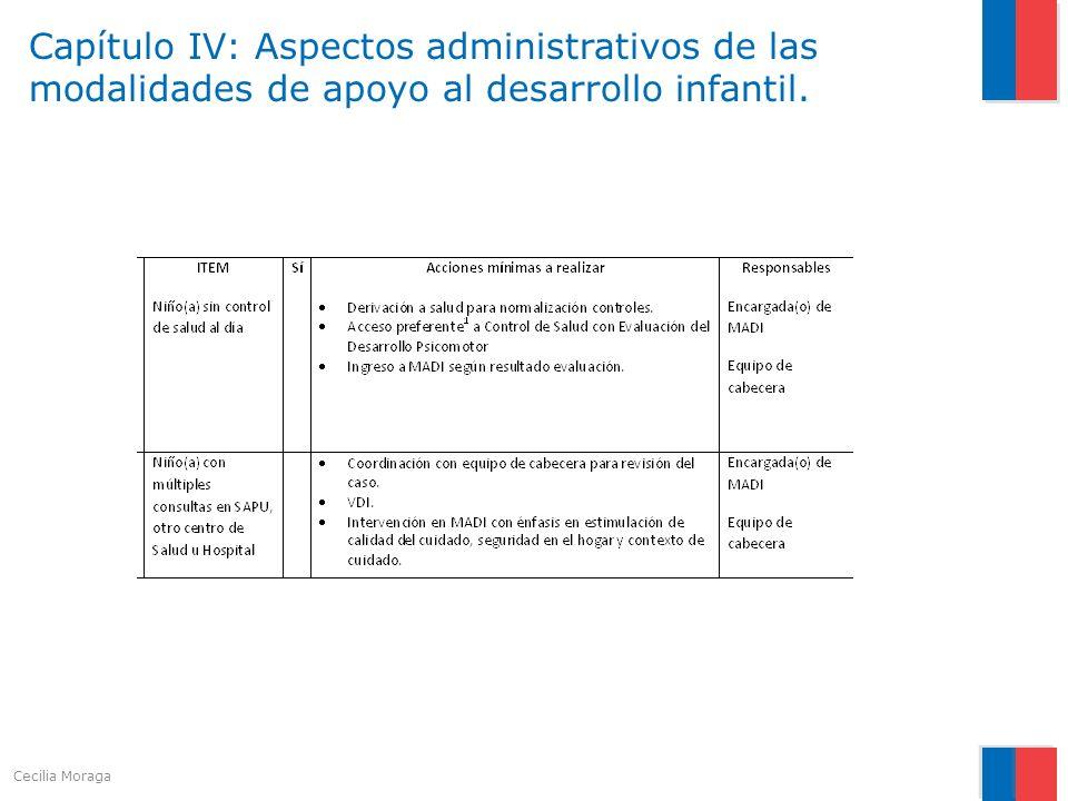 Capítulo IV: Aspectos administrativos de las modalidades de apoyo al desarrollo infantil. Cecilia Moraga