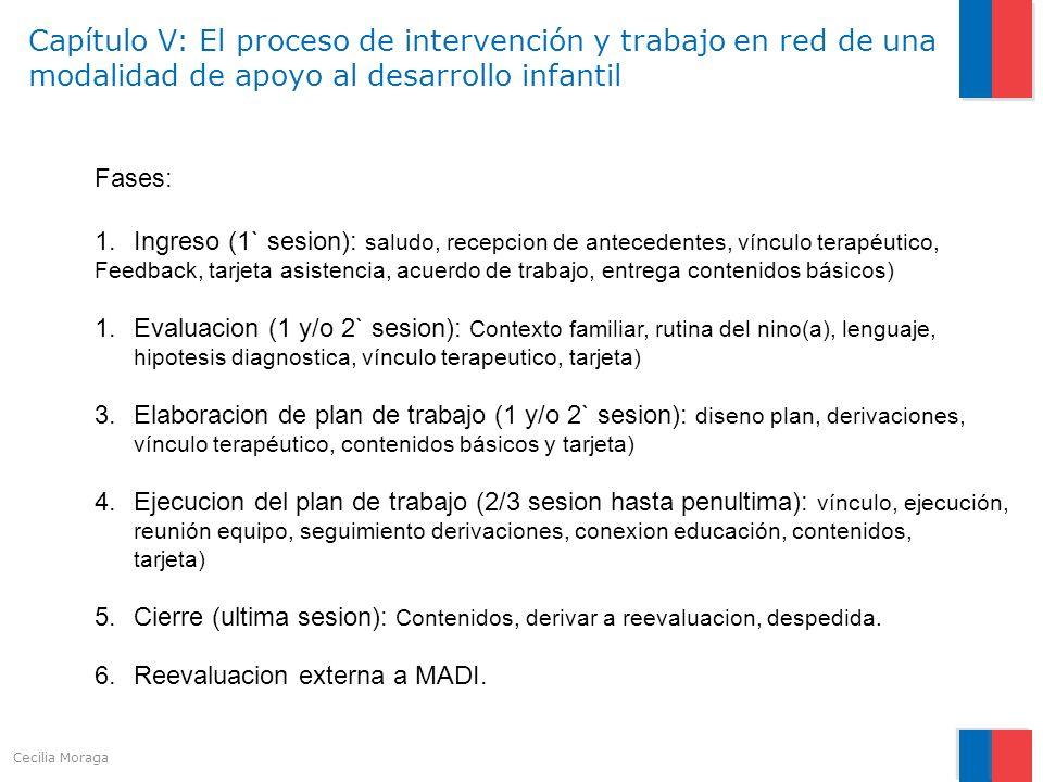 Capítulo V: El proceso de intervención y trabajo en red de una modalidad de apoyo al desarrollo infantil Fases: 1.Ingreso (1` sesion): saludo, recepci