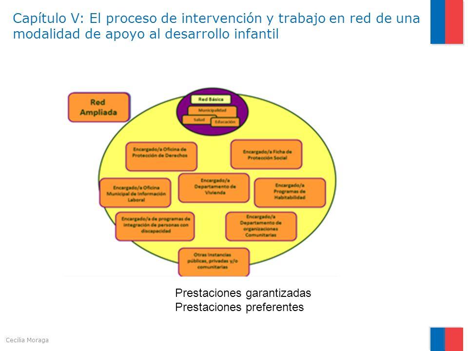 Capítulo V: El proceso de intervención y trabajo en red de una modalidad de apoyo al desarrollo infantil Prestaciones garantizadas Prestaciones preferentes Cecilia Moraga
