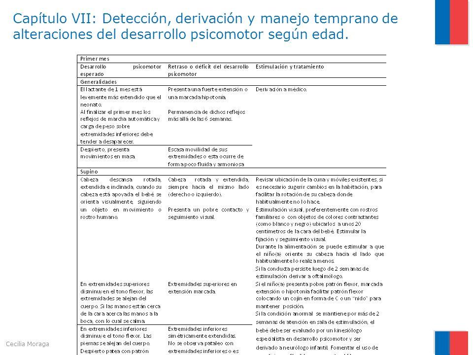 Capítulo VII: Detección, derivación y manejo temprano de alteraciones del desarrollo psicomotor según edad. Cecilia Moraga