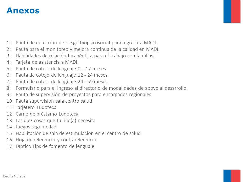 Anexos 1: Pauta de detección de riesgo biopsicosocial para ingreso a MADI. 2: Pauta para el monitoreo y mejora continua de la calidad en MADI. 3: Habi
