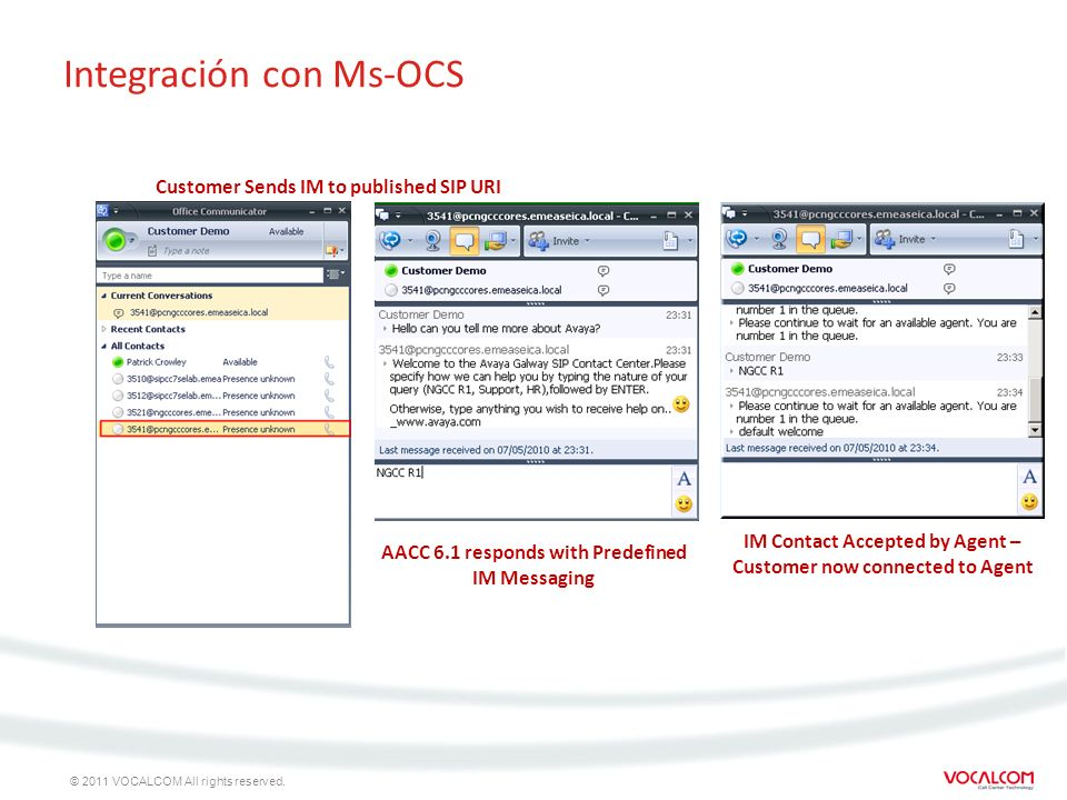 © 2011 VOCALCOM All rights reserved. Integración con Ms-OCS Customer Sends IM to published SIP URI AACC 6.1 responds with Predefined IM Messaging IM C