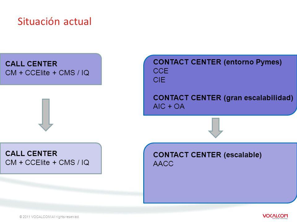 © 2011 VOCALCOM All rights reserved.Dotar al Contact Center de la capacidad de marcación saliente.
