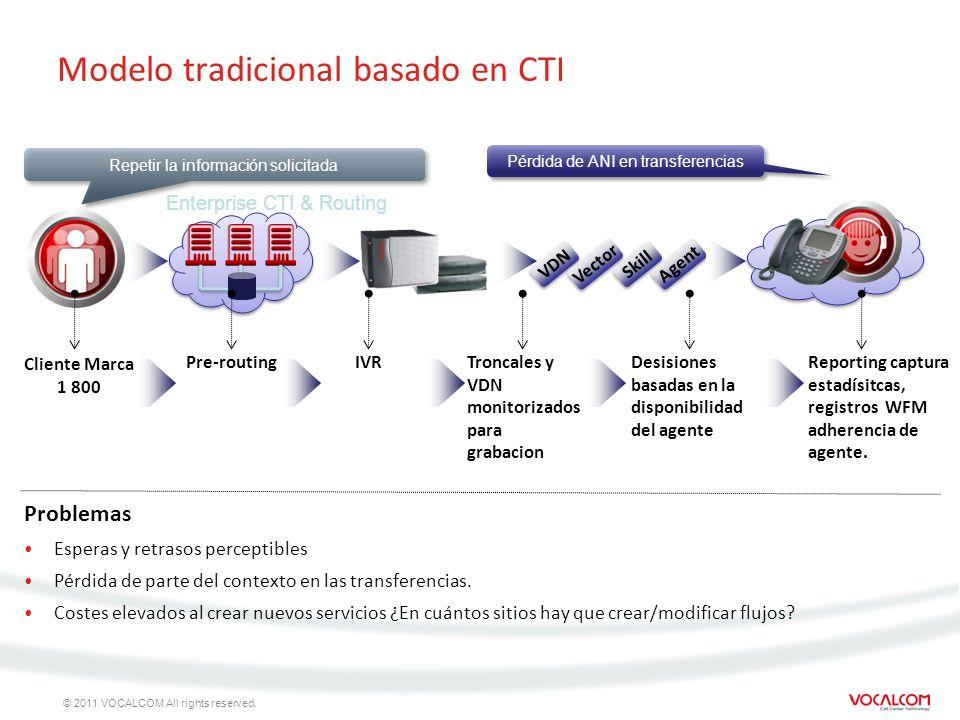 © 2011 VOCALCOM All rights reserved. Modelo tradicional basado en CTI Problemas Esperas y retrasos perceptibles Pérdida de parte del contexto en las t