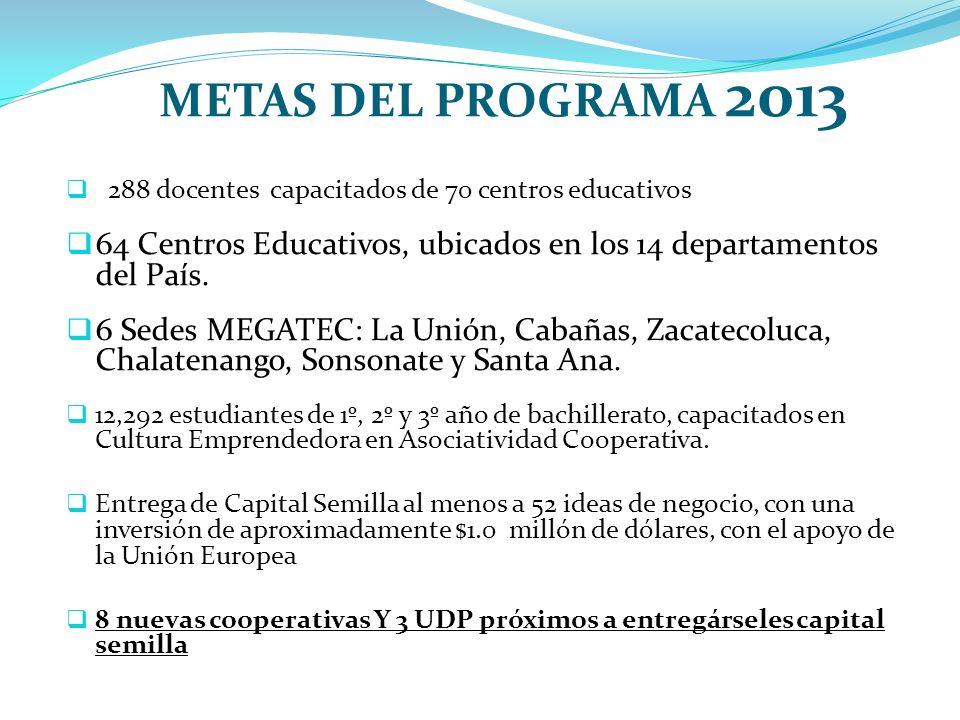 METAS DEL PROGRAMA 2013 288 docentes capacitados de 70 centros educativos 64 Centros Educativos, ubicados en los 14 departamentos del País.
