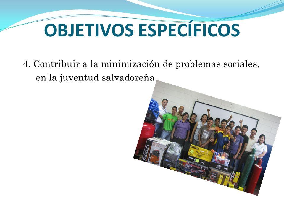 OBJETIVOS ESPECÍFICOS 4.
