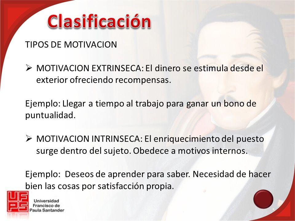 TIPOS DE MOTIVACION MOTIVACION EXTRINSECA: El dinero se estimula desde el exterior ofreciendo recompensas. Ejemplo: Llegar a tiempo al trabajo para ga