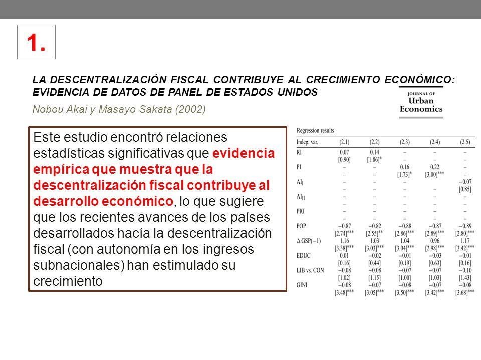 LA DESCENTRALIZACIÓN FISCAL CONTRIBUYE AL CRECIMIENTO ECONÓMICO: EVIDENCIA DE DATOS DE PANEL DE ESTADOS UNIDOS Nobou Akai y Masayo Sakata (2002) Este estudio encontró relaciones estadísticas significativas que evidencia empírica que muestra que la descentralización fiscal contribuye al desarrollo económico, lo que sugiere que los recientes avances de los países desarrollados hacía la descentralización fiscal (con autonomía en los ingresos subnacionales) han estimulado su crecimiento 1.