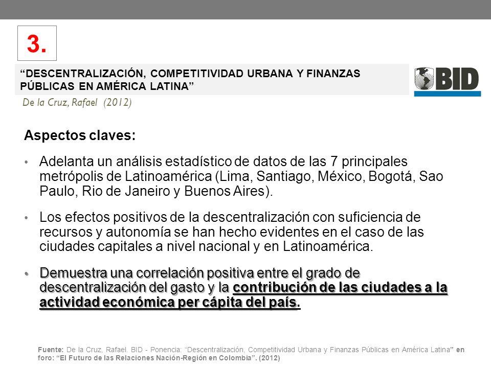 Aspectos claves: Adelanta un análisis estadístico de datos de las 7 principales metrópolis de Latinoamérica (Lima, Santiago, México, Bogotá, Sao Paulo