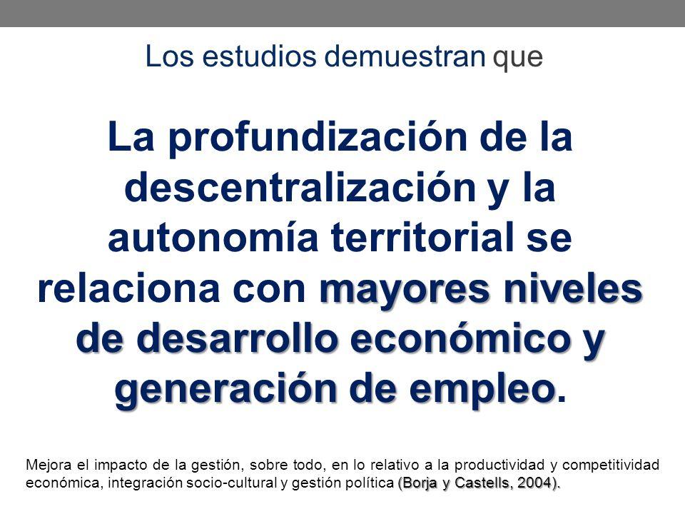 Los estudios demuestran que mayores niveles de desarrollo económico y generación de empleo La profundización de la descentralización y la autonomía territorial se relaciona con mayores niveles de desarrollo económico y generación de empleo.