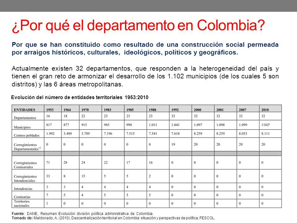 Evolución del número de entidades territoriales 1953:2010 Fuente: DANE, Resumen Evolución división política administrativa de Colombia. Tomado de: Mal
