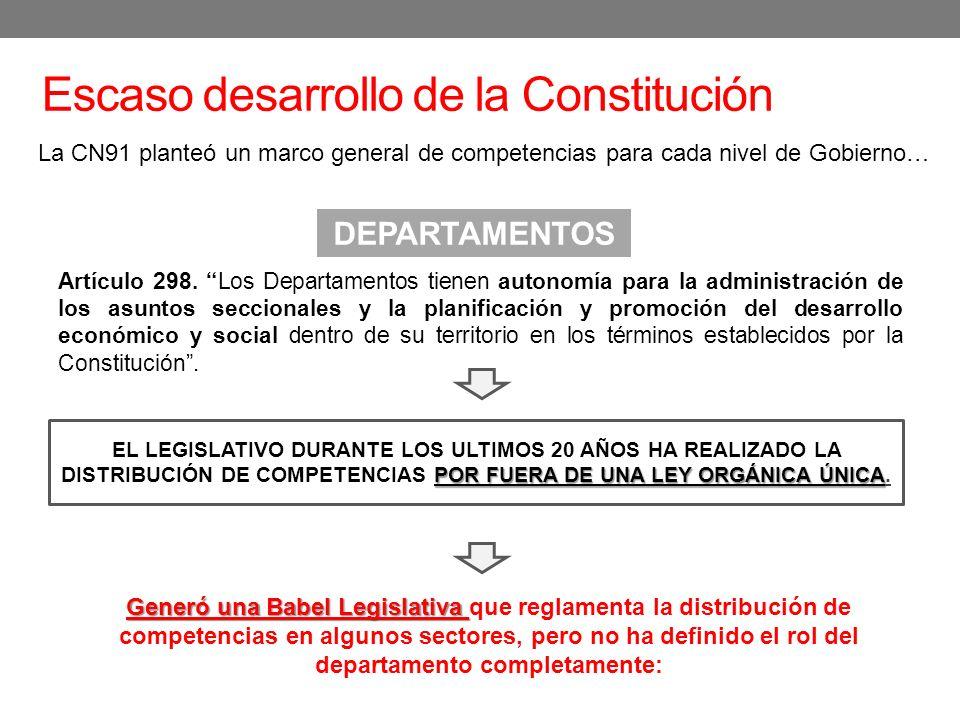 Escaso desarrollo de la Constitución Artículo 298. Los Departamentos tienen autonomía para la administración de los asuntos seccionales y la planifica