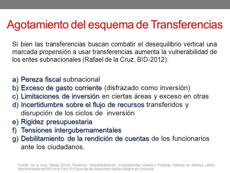 Agotamiento del esquema de Transferencias Fuente: De la Cruz, Rafael (2012). Ponencia: Descentralización, Competitividad Urbana y Finanzas Públicas en
