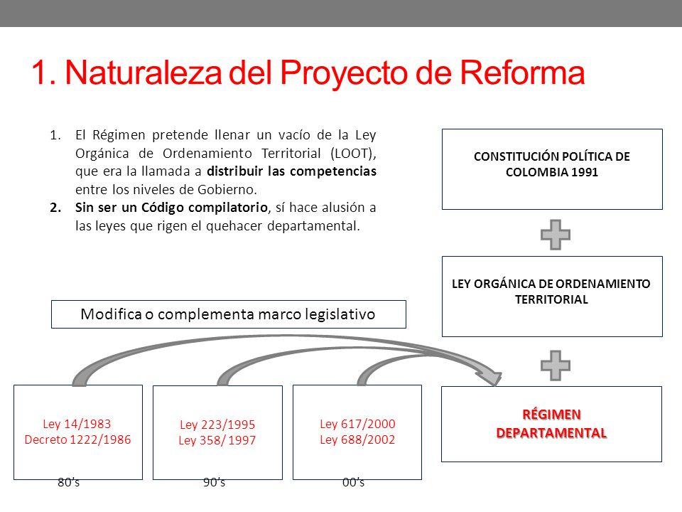 1. Naturaleza del Proyecto de Reforma CONSTITUCIÓN POLÍTICA DE COLOMBIA 1991 LEY ORGÁNICA DE ORDENAMIENTO TERRITORIAL RÉGIMENDEPARTAMENTAL Ley 14/1983