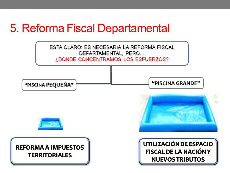 5. Reforma Fiscal Departamental ESTA CLARO: ES NECESARIA LA REFORMA FISCAL DEPARTAMENTAL, PERO… ¿DÓNDE CONCENTRAMOS LOS ESFUERZOS? PISCINA PEQUEÑA PIS