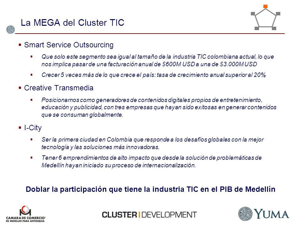 La MEGA del Cluster TIC Smart Service Outsourcing Que solo este segmento sea igual al tamaño de la industria TIC colombiana actual, lo que nos implica